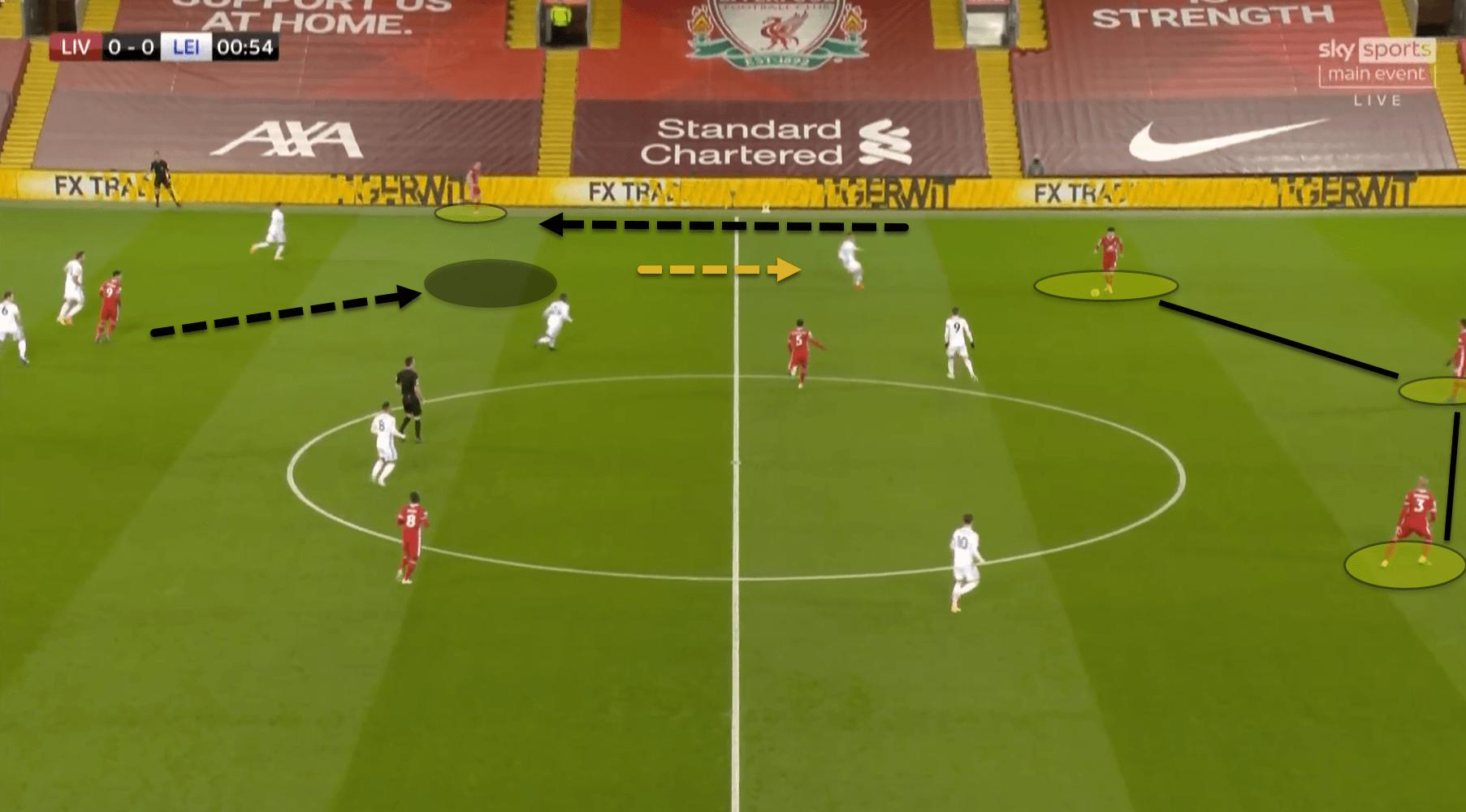 Curtis Jones 2020/21 - scout report – tactical analysis tactics