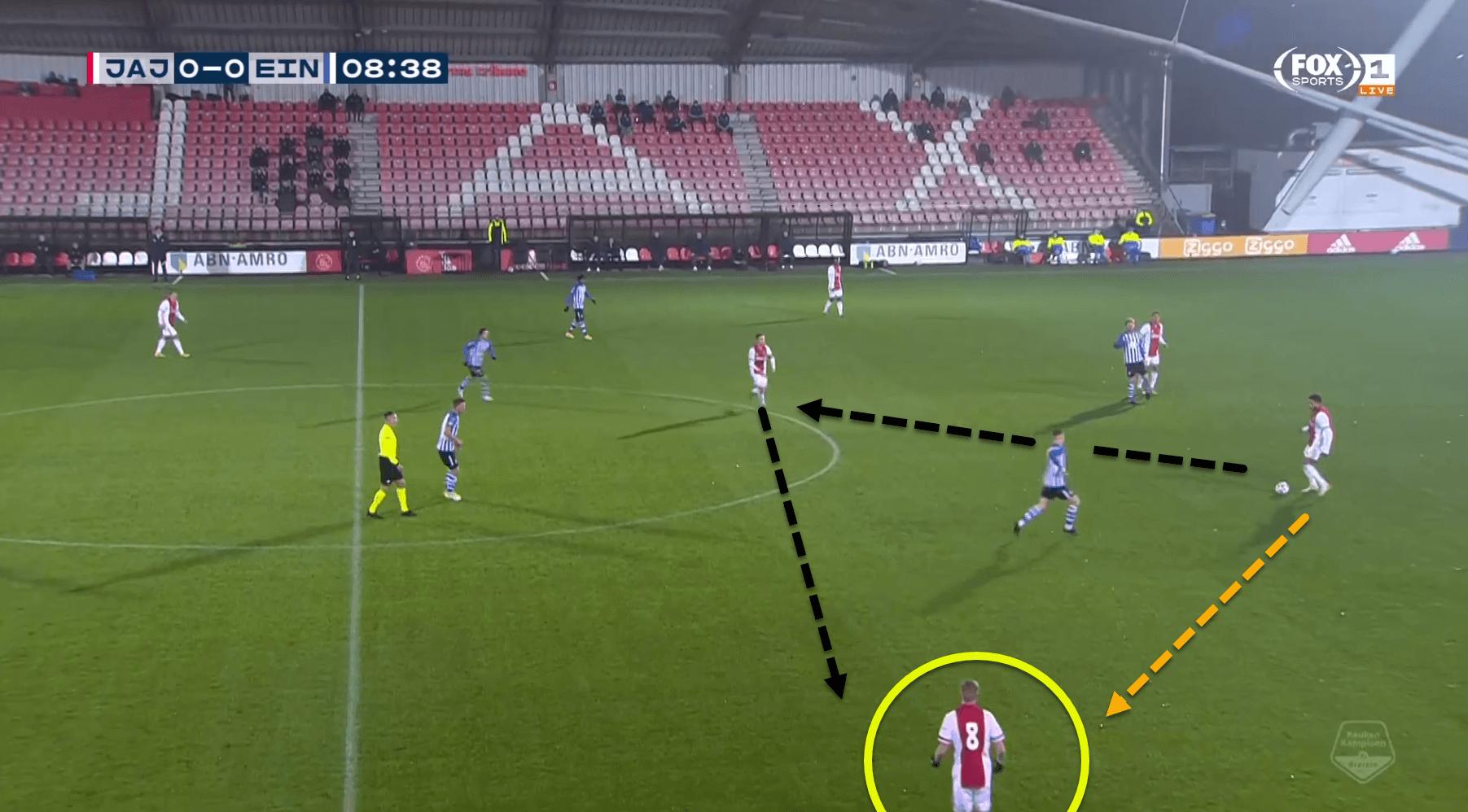 The next great Dutch midfielder