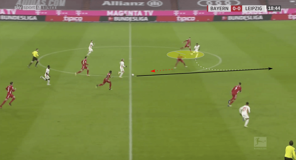 Bundesliga 2020/21: Bayern Munich vs RB Leipzig - tactical analysis tactics