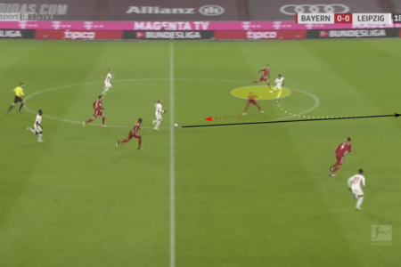 Bundesliga 2020/21: Bayern Munich vs RB Leipzig - tactical analysis tactics