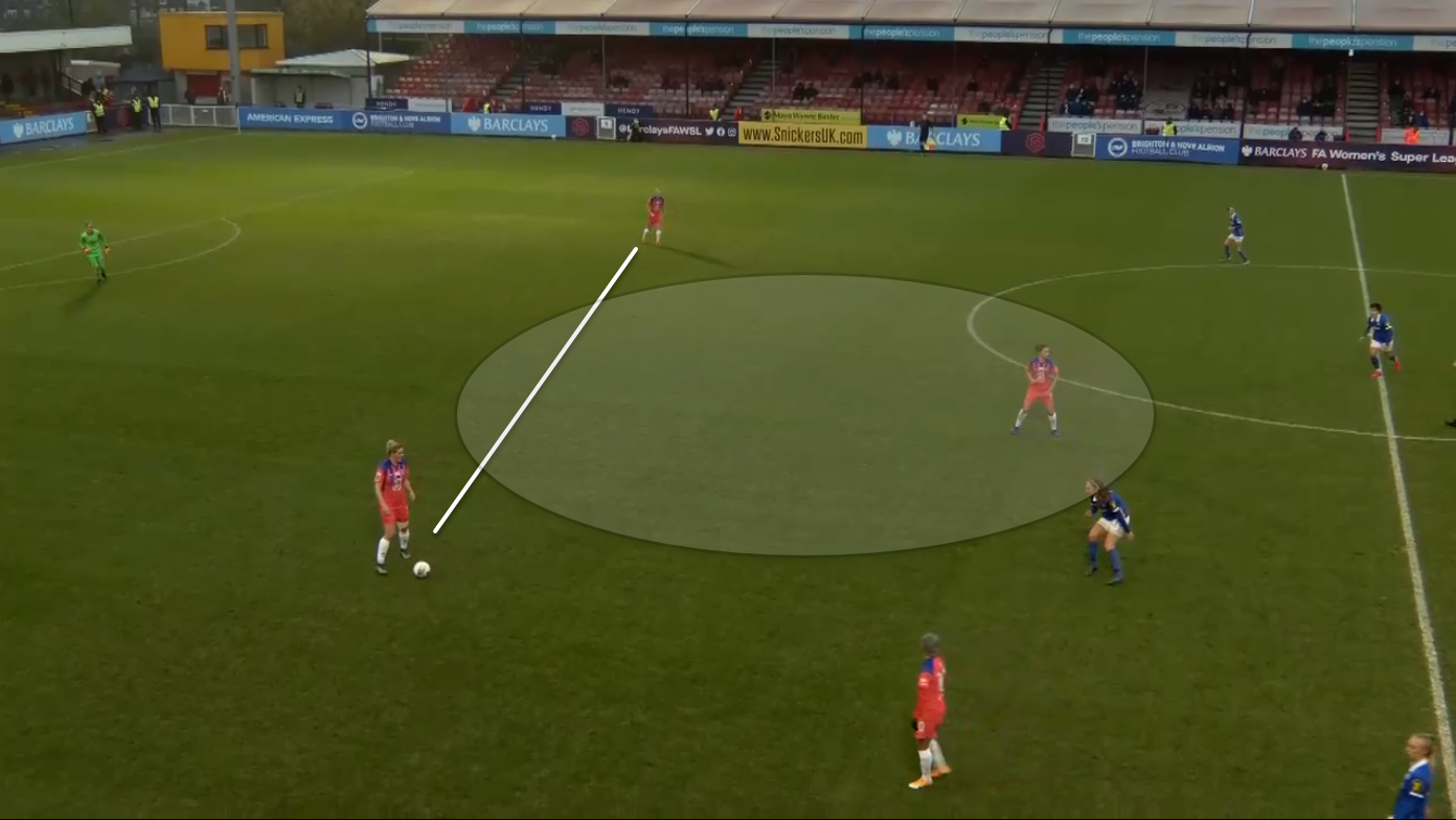 FAWSL 2020/21: Brighton and Hove Albion Women vs Chelsea Women - tactical analysis tactics