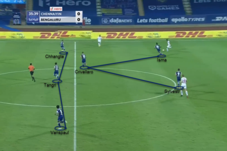 Indian Super League 2020/21: Chennaiyin FC vs Bengaluru FC - tactical analysis tactics