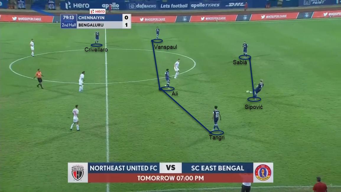 Indian Super League 2020/21: Chennaiyin FC vs Bengaluru FC - tactical analysis tactics