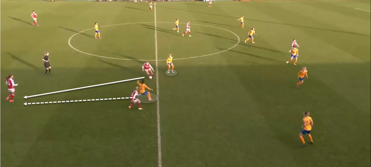 FAWSL 2020/21: Arsenal Women vs Everton Women - tactical analysis tactics