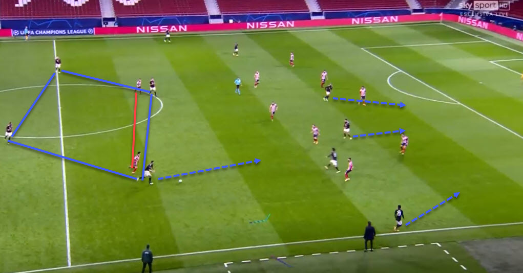 UEFA Champions League 2020/21: Atletico Madrid vs Bayern Munich - tactical analysis - tactics