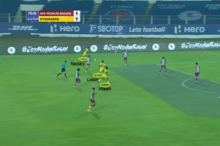 Indian Super League 2020/21: ATK Mohun Bagan vs Hyderabad FC - tactical analysis tactics