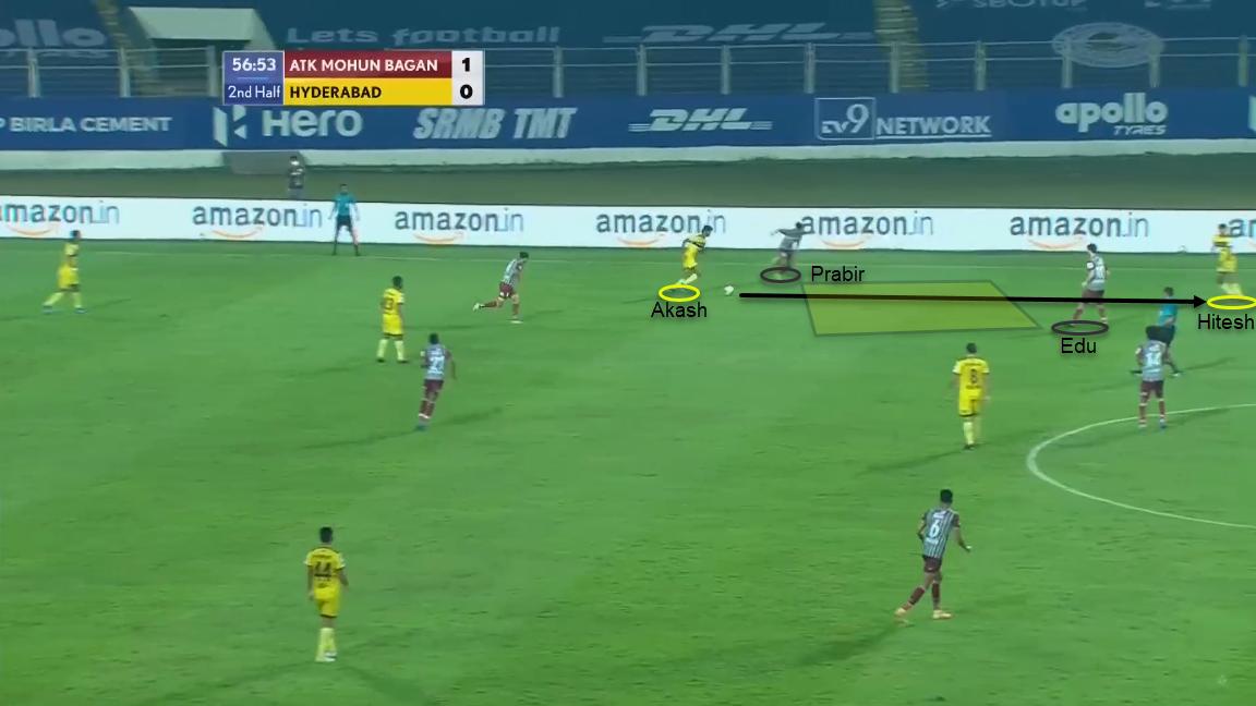 Indian Super League 2020/21: ATK Mohun Bagan vs Hyderabad FC - tactical analysis tactics