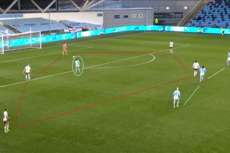 FAWSL 2020/2021: Manchester City Women v Arsenal Women - tactical analysis tactics