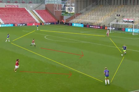 FAWSL 2020/2021: Manchester United Women v Bristol City Women - tactical analysis tactics