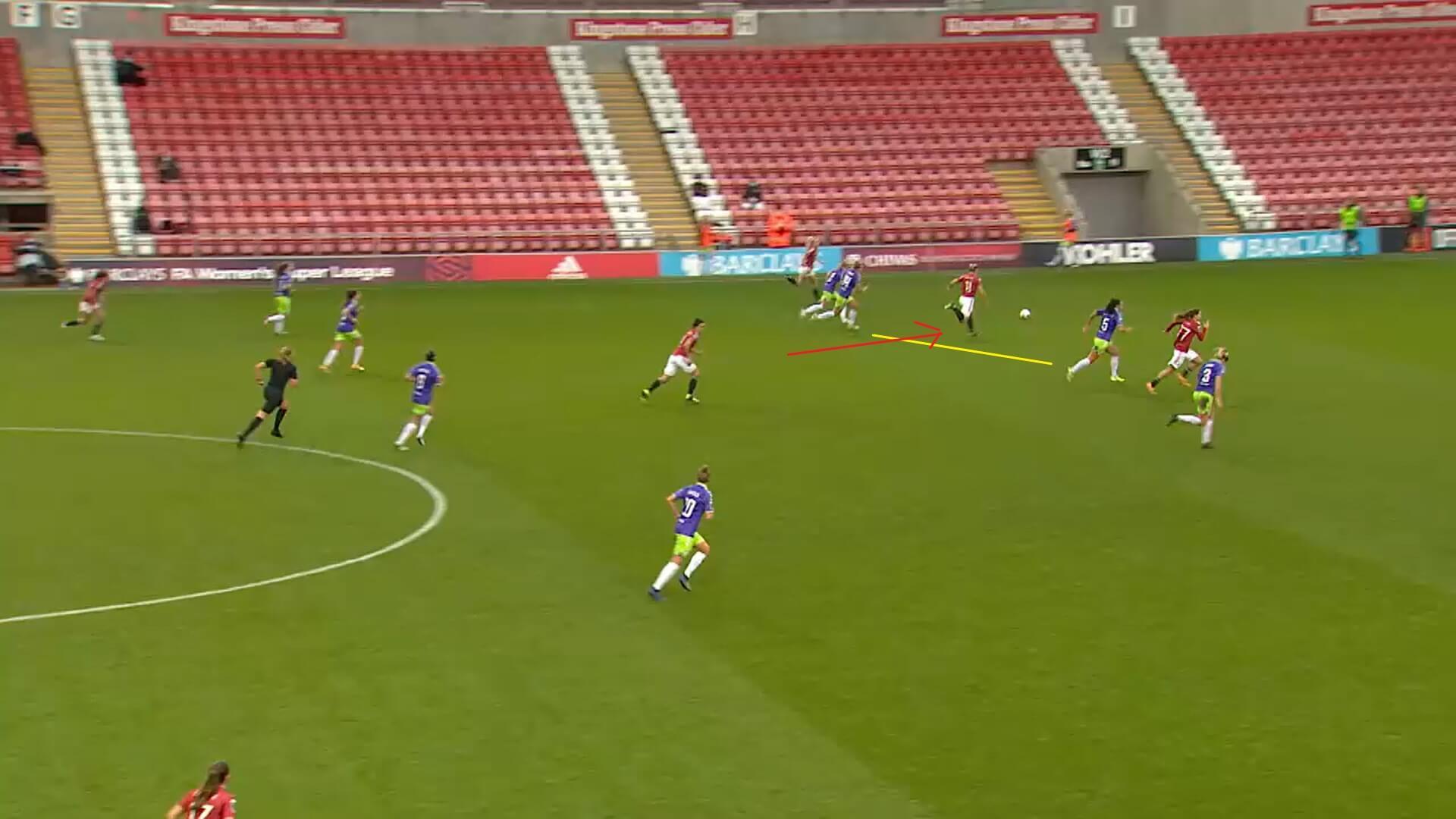 FAWSL 2020/2021: Manchester United Women v Bristol City Women - tactical analysis tactics