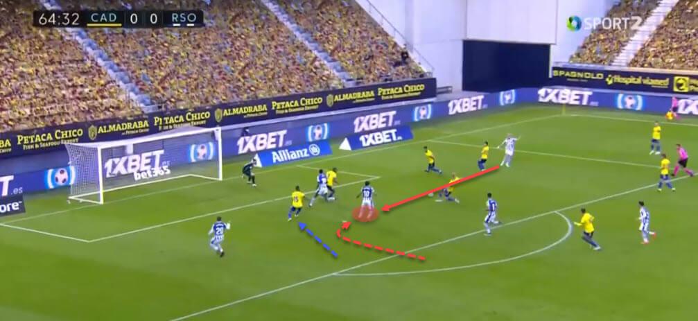 Mikel Oyarzabal 2020/21 - scout report - tactical analysis - tactics
