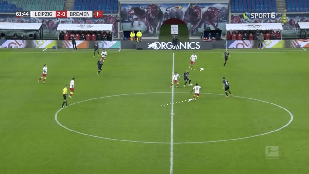 Bundesliga 2020/21: RB Leipzig vs Werder Bremen - tactical analysis tactics