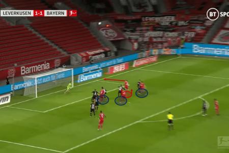 Bundesliga 2020/21: Bayer Leverkusen vs Bayern Munich – tactical analysis - tactics