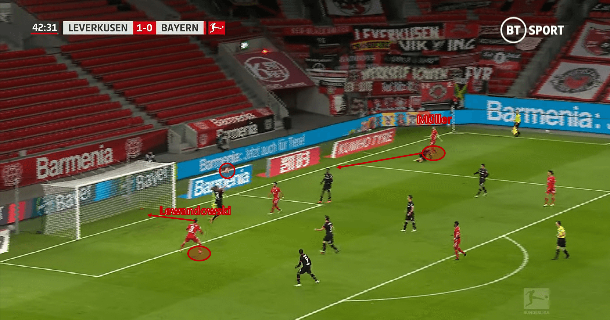 Bundesliga 2020/21: Bayer Leverkusen vs Bayern Munich – tactical analysis - tactics