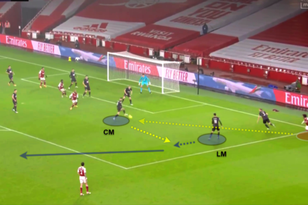 Premier League 2020/21: Arsenal v Burnley - tactical analysis tactics