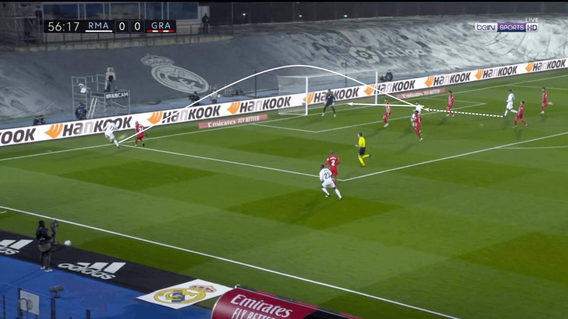 La Liga 2020/21: Real Madrid vs Granada – tactical analysis tactics