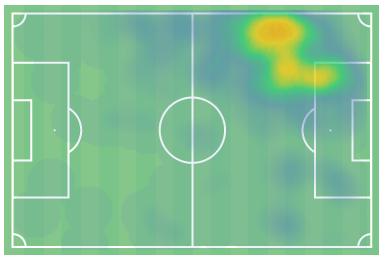 Ansu Fati: FC Barcelona tactical analysis tactics