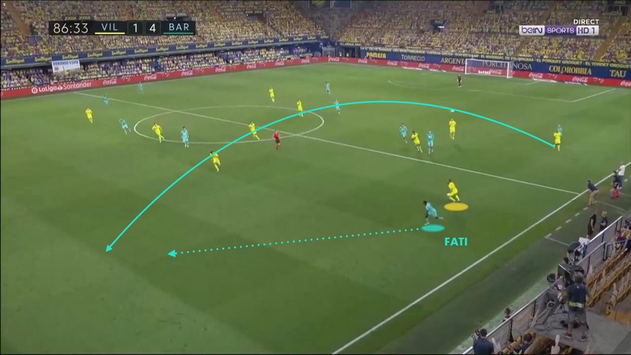Ansu Fati 2020/21 - scout report tactical analysis tactics