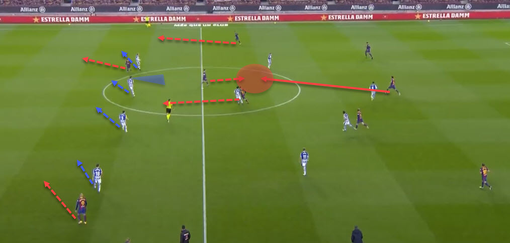 La Liga 2020/21: Barcelona vs Real Sociedad - tactical analysis - tactics