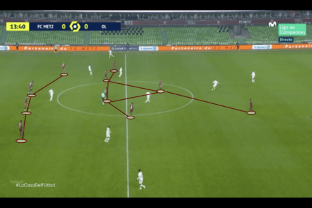 Ligue 1 2020/21: Metz vs Lyon - tactical analysis - tactics