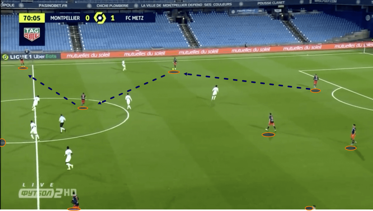 Michel Der Zakarian's unique approach at Montpellier - tactical analysis - tactics