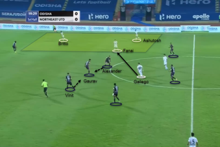 Indian Super League 2020/21: Odisha FC vs NorthEast United FC - tactical analysis tactics