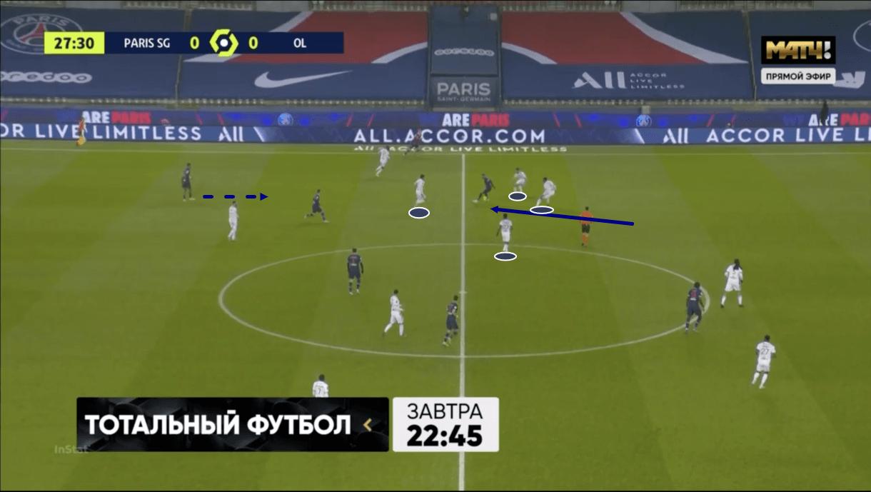 Ligue 1 2020/21: PSG vs Lyon - tactical analysis - tactics