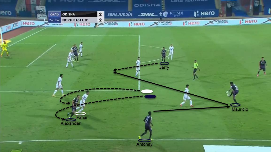 Indian Super League 2020/21: Odisha FC vs NorthEast United FC - tactical analysis tactics