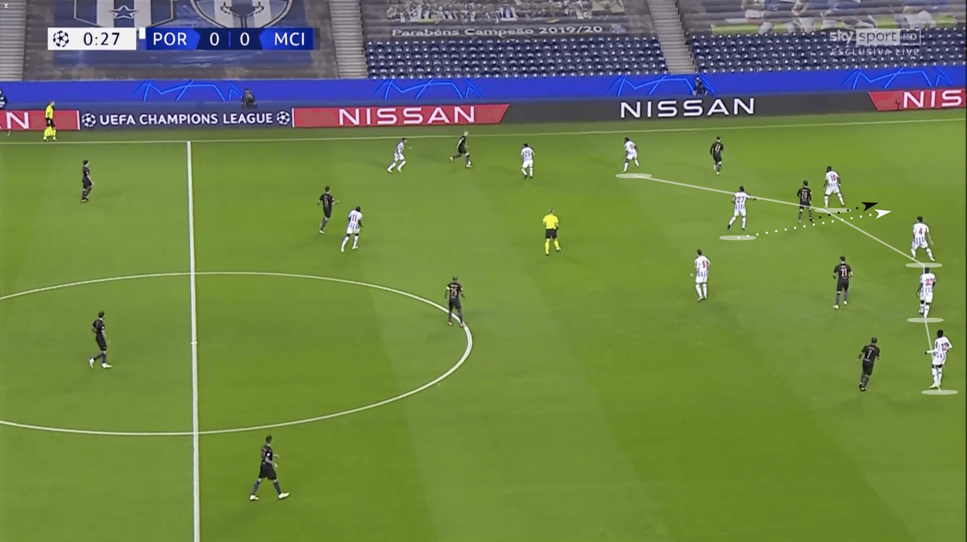 UEFA Champions League 2020/21: Porto vs Manchester City - tactical analysis tactics