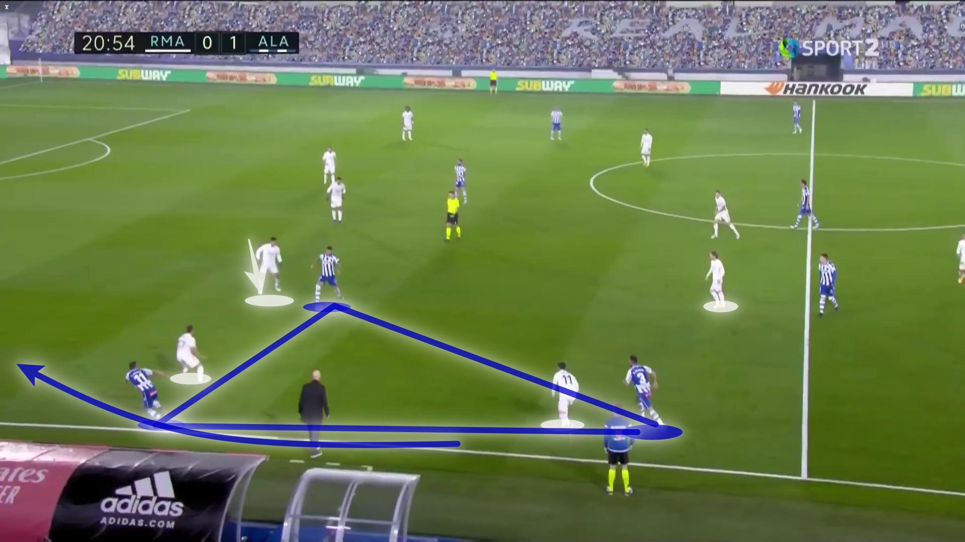 La Liga 2020/21: Real Madrid vs Alaves - tactical analysis - tactics