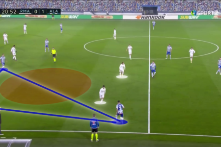La Liga 2020/21: Real Madrid vs Alaves - tactical analysis - tactics