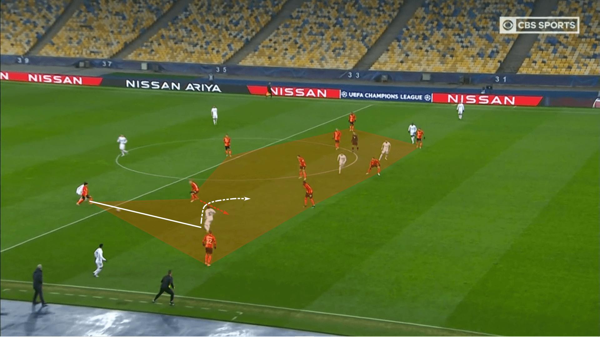 UEFA Champions League 2020/21: Shakhtar Donetsk vs Real Madrid – tactical analysis tactics