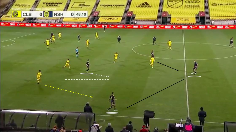 mls-playoffs-2020-columbus-crew-vs-nashville-sc-tactical-analysis-tactics