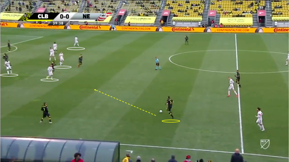mls-eastern-conference-final-2020-columbus-crew-vs-new-england-revolution-tactical-analysis-tactics