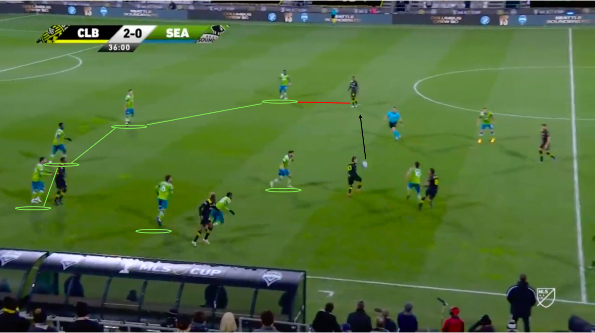 MLS Cup Final 2020 - Columbus Crew vs Seattle Sounders - tactical analysis tactics