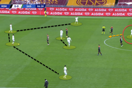Serie A 2020/21: Roma vs Sassuolo – tactical analysis tactics