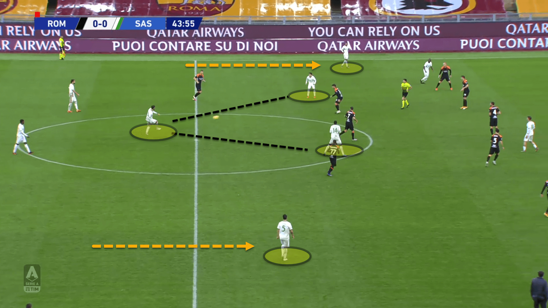 Serie A 2020/21: Roma vs Sassuolo – tactical analysis tactics