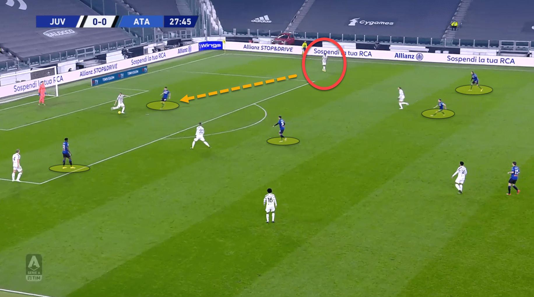 Serie A 2020/21: Juventus vs Genoa - tactical analysis tactics