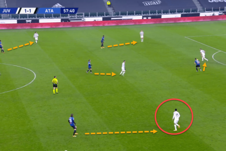 Serie A 2020/21: Juventus vs Genoa - tactical analysis tactics