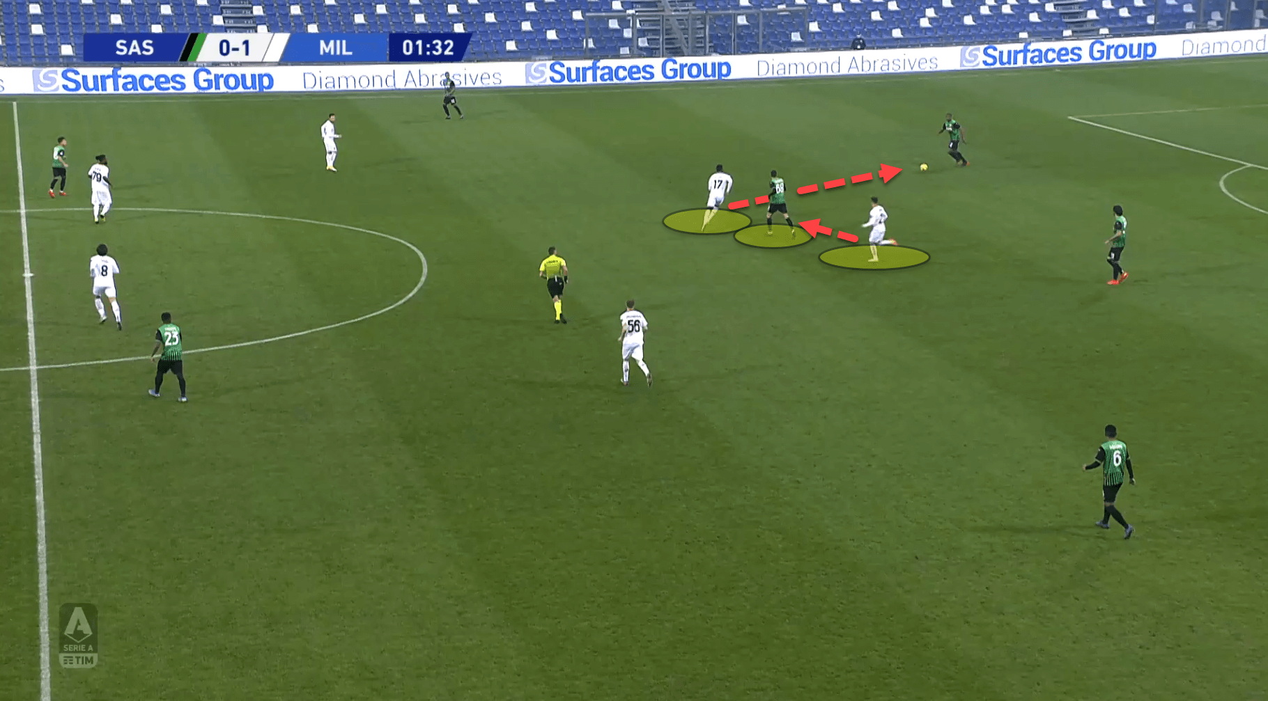 Serie A 2020/21: Sassuolo vs Milan - tactical analysis tactics