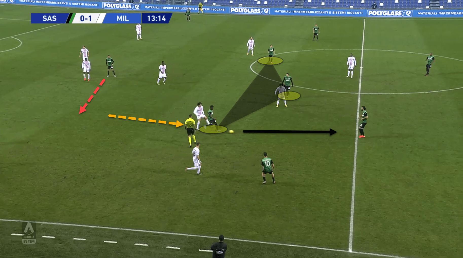 Serie A 2020/21: Sassuolo vs Milan - tactical analysis tactics