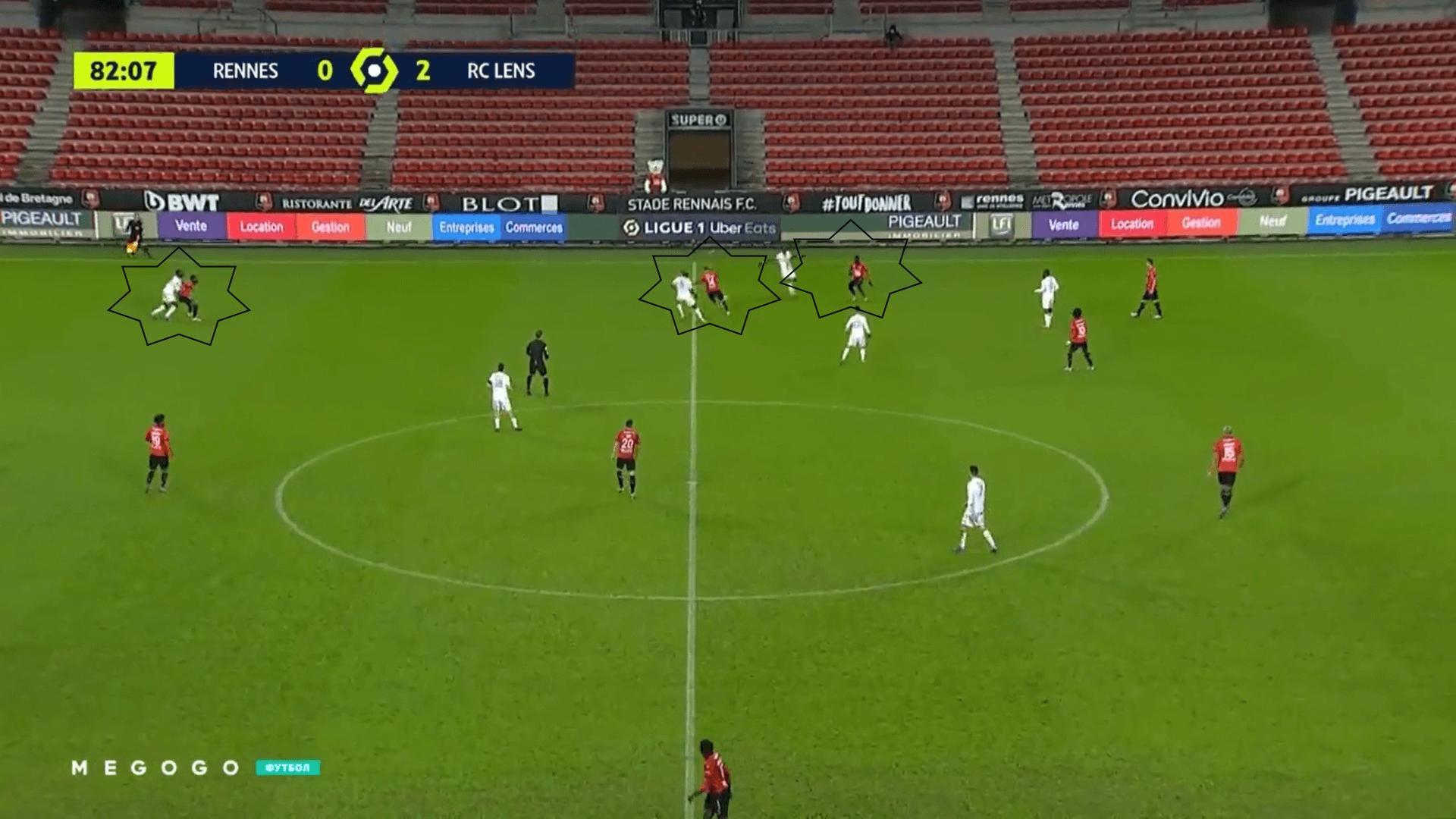 Ligue 1 2020/21: Rennes vs Lens - tactical analysis tactics