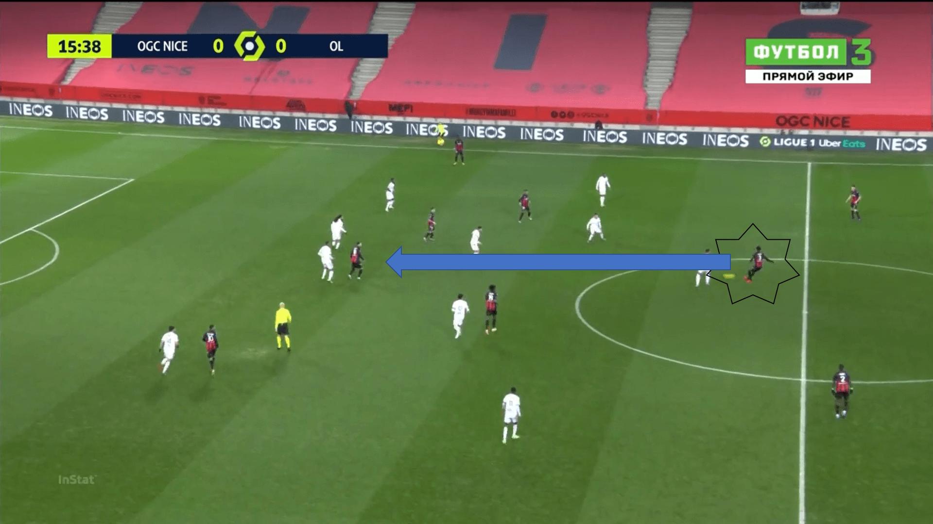 Ligue 1 2020/21: Nice vs Lyon - tactical analysis tactics