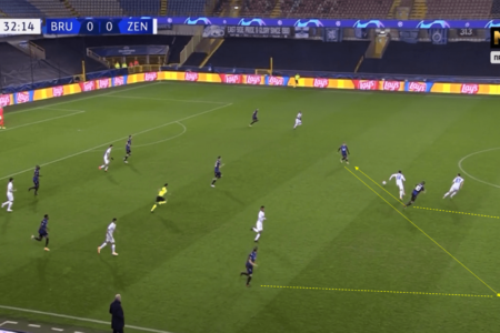 UEFA Champions League 2020/21 - Club Brugge v Zenit St Petersburg - tactical analysis tactics