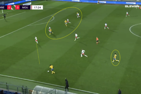 Belgian Pro League 2020/21 - Waasland Beveren v Royal Mouscron - tactical analysis tactics