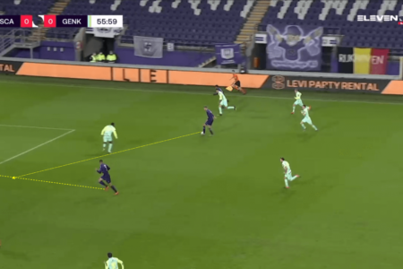 Belgian Pro League 2020/21 - Anderlecht v Genk - tactical analysis tactics