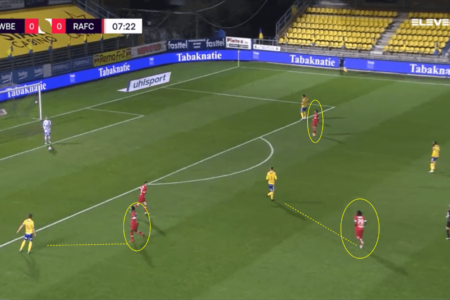 Belgian Pro League 2020/21 - Waasland Beveren v Antwerp - tactical analysis tactics