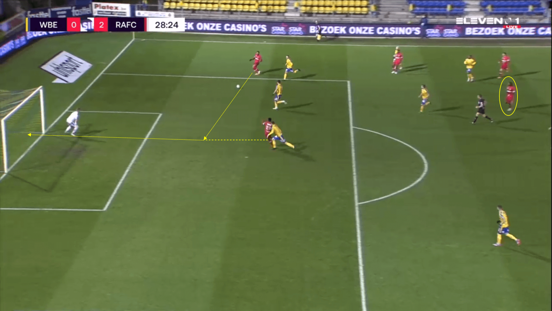 Belgian Pro League 2020/21 - Waasland Beveren v Antwerp - tactical analysis tactics
