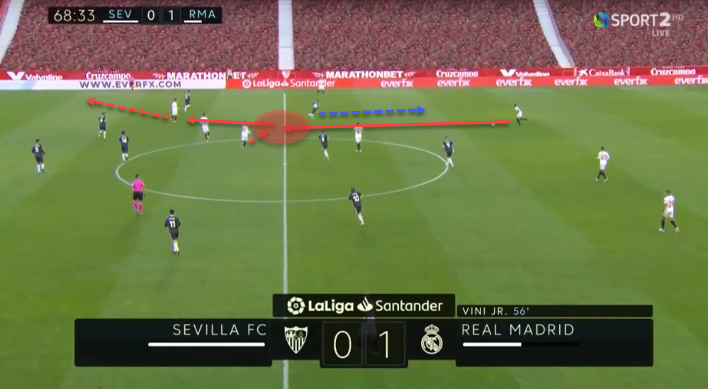 La Liga 2020/21: Sevilla vs Real Madrid - tactical analysis - tactics