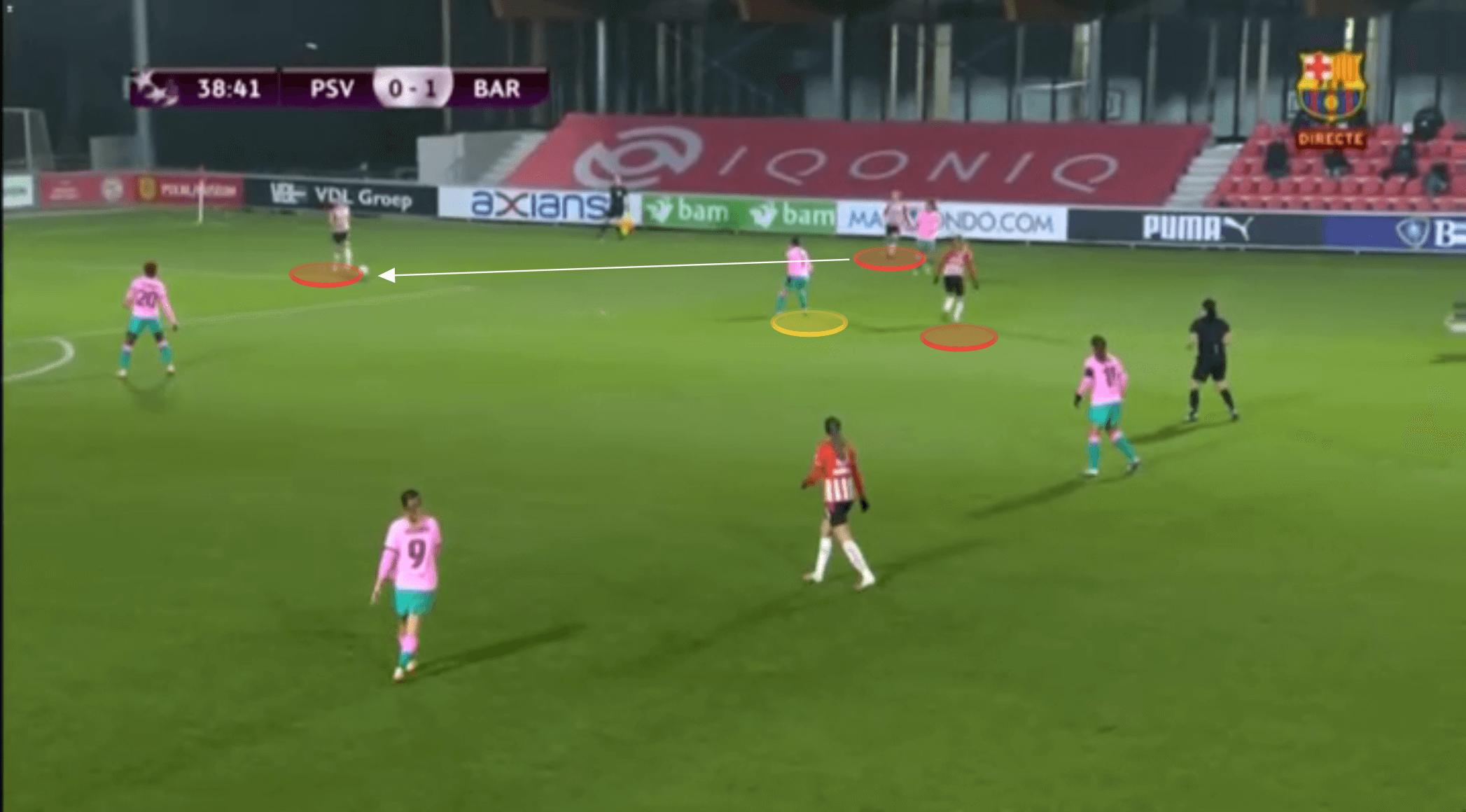 Lluis Cortes at Barcelona Femeni 2020/21 - tactical analysis tactics